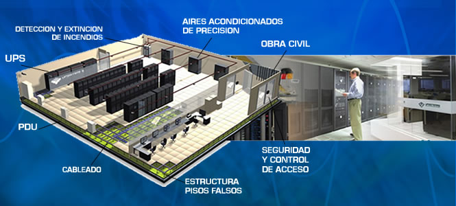Diseño de Data Centers - Obra Civil
